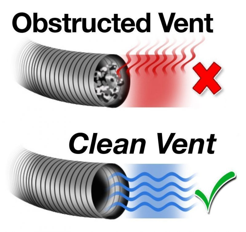 Dryer Vent Cleaning Worcester MA